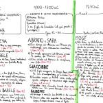 Cronologia1
